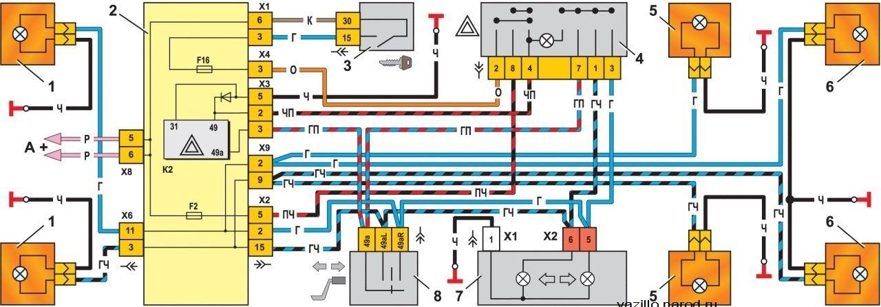 ...обслуживание эксплуатация ваз 2101 2102 жигули электрическая схема соединений комбинации приборов вид сзади.